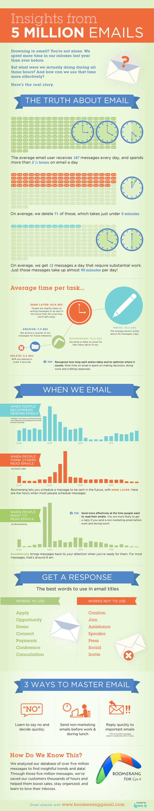 boomerang_email_infographic1