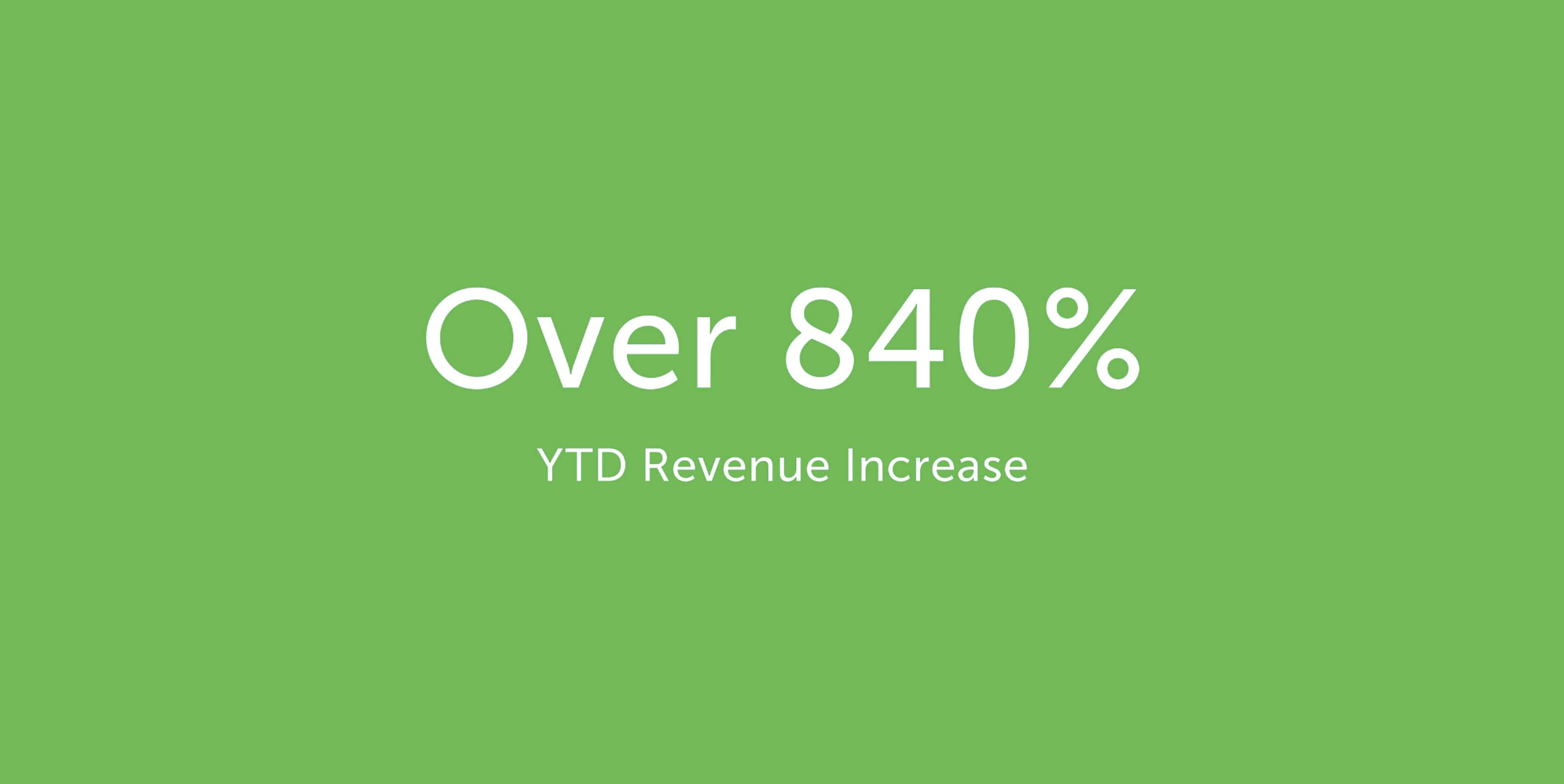 DELL Featured Image Left YTD Revenue